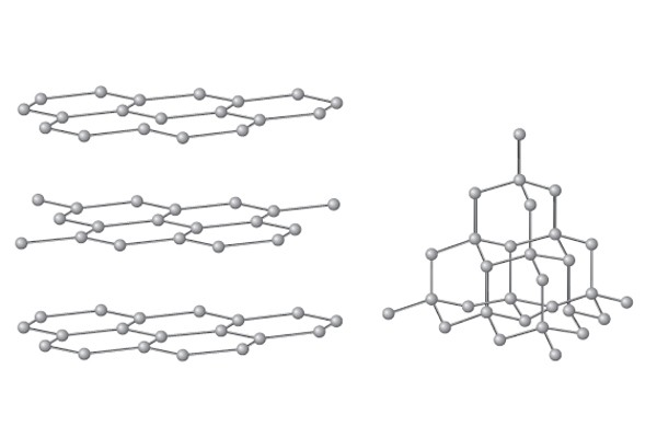 model-carbon-allotropes