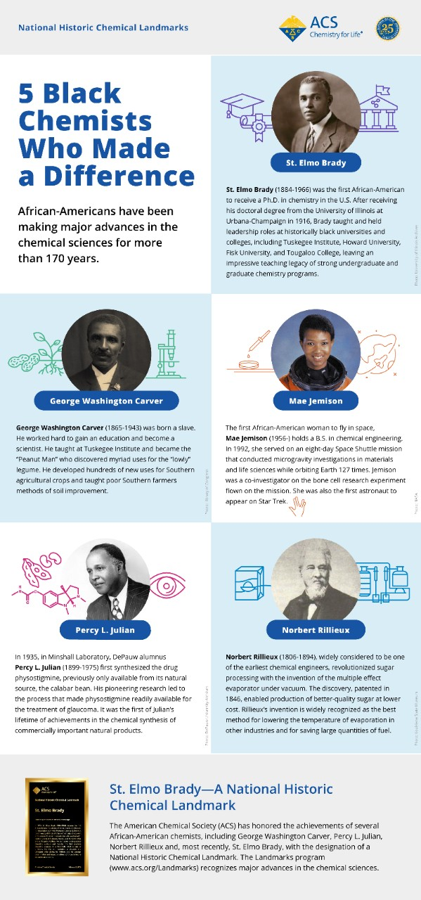 african-american-chemists-infog