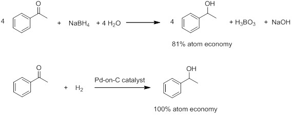 Atom Economy Reaction with Catalyst