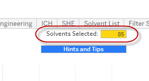 Solvent Count