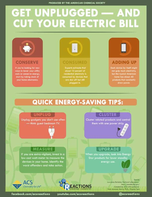 Get Unplugged – And Cut Your Electric Bill